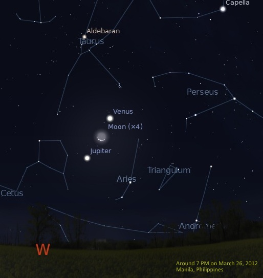 Notable Celestial Events in 2012 (2/6)