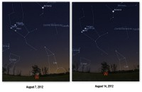 View of the western horizon at dusk on August 7 and 14, 2012 as seen from Manila Philippines. Images were screenshots from Stellarium.