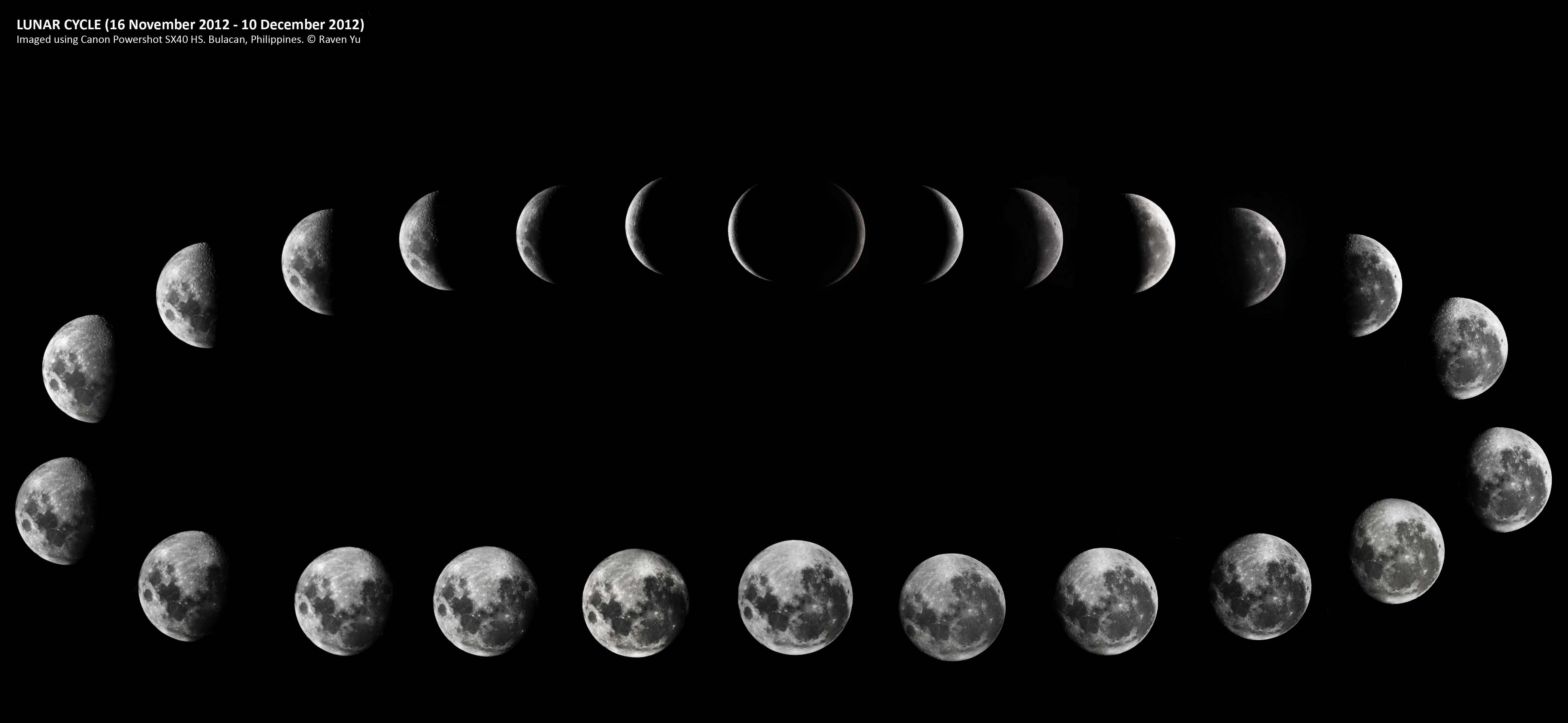 Moon Phases Calendar Of December 2014 | New Calendar Template Site